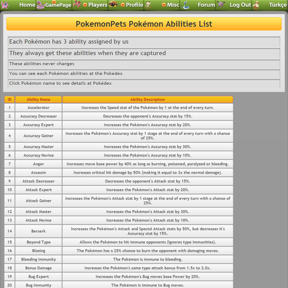 [Image: pokemon-abilities-list-pokemon-pets-game.png]