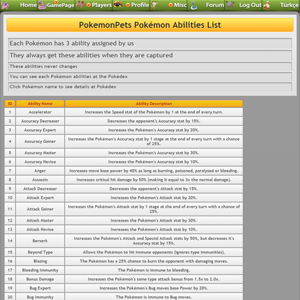 Pokemon Abilities List PokemonPets Game