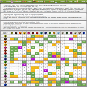 http://static.pokemonpets.com/images/ScreenShots/en/thumbnail/pokemon-mmo-rpg-game-PokemonPets-pokemon-types-chart-page-hd-gameplay-screenshot.png